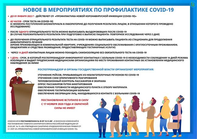 Новые правила для контактировавших с больными COVID-19